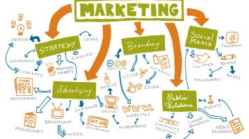Internship Opportunity – Marketing & Communications